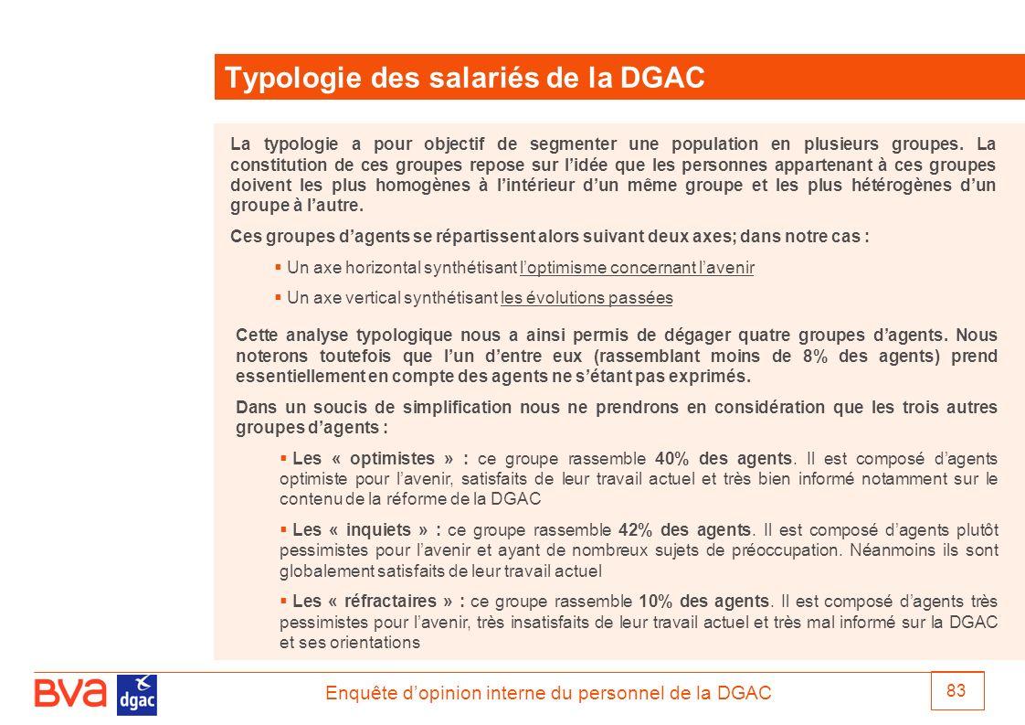 Enquête dopinion interne du personnel de la DGAC 83 Typologie des salariés de la DGAC La typologie a pour objectif de segmenter une population en plus