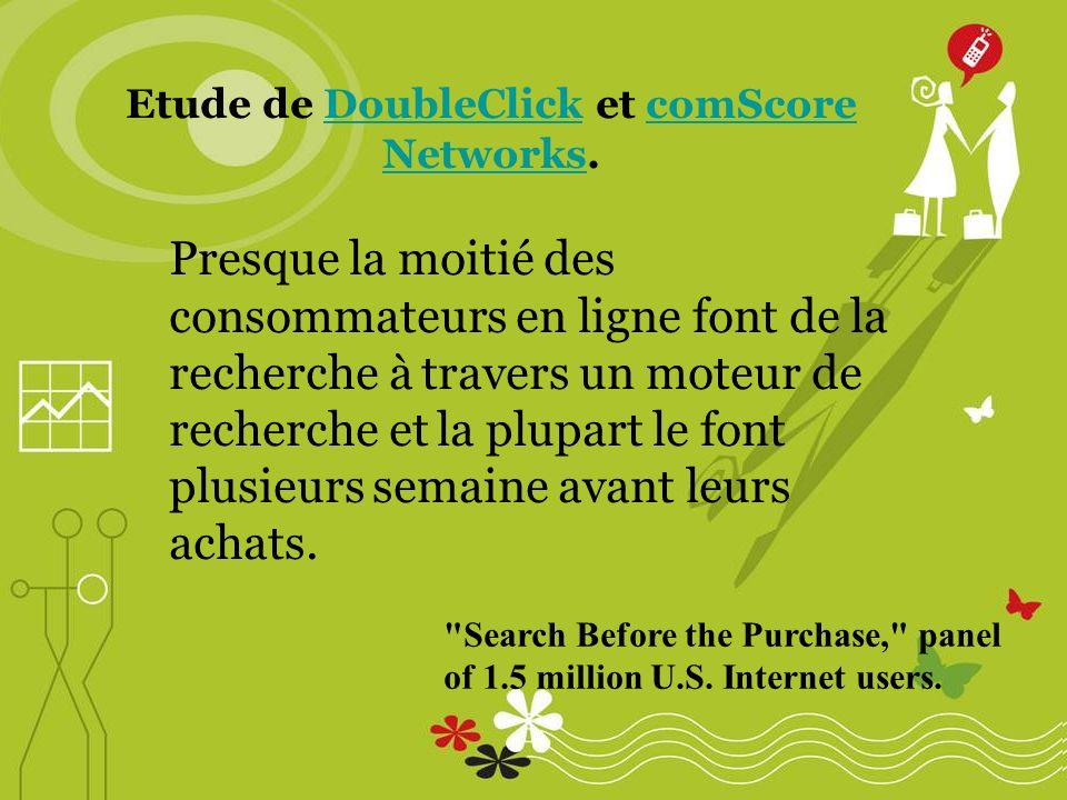 Presque la moitié des consommateurs en ligne font de la recherche à travers un moteur de recherche et la plupart le font plusieurs semaine avant leurs achats.