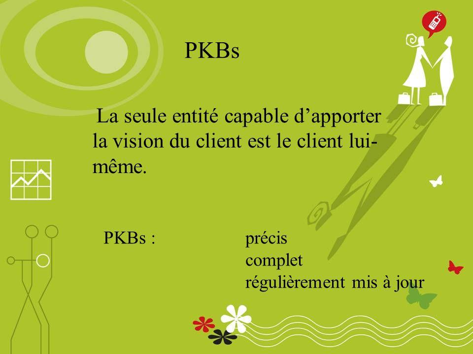 PKBs :précis complet régulièrement mis à jour La seule entité capable dapporter la vision du client est le client lui- même.