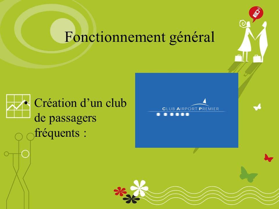 Fonctionnement général Création dun club de passagers fréquents :