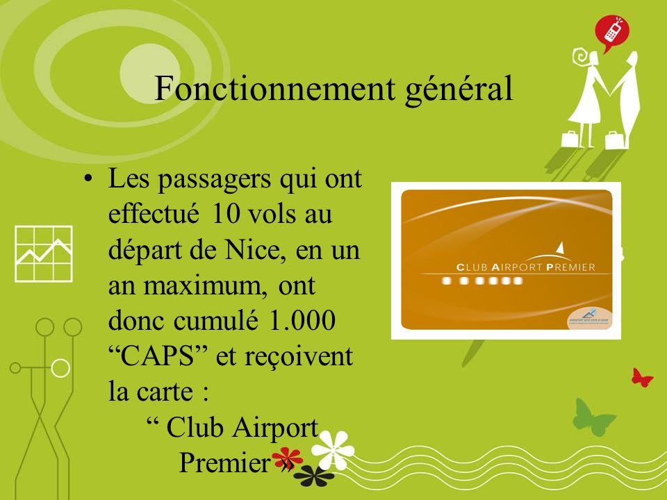 Fonctionnement général Les passagers qui ont effectué 10 vols au départ de Nice, en un an maximum, ont donc cumulé 1.000 CAPS et reçoivent la carte : Club Airport Premier »