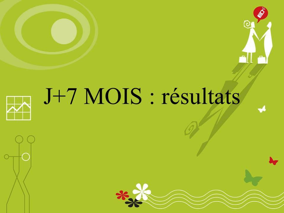 J+7 MOIS : résultats