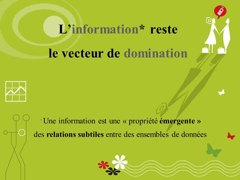 Linformation* reste le vecteur de domination * Une information est une « propriété émergente » des relations subtiles entre des ensembles de données