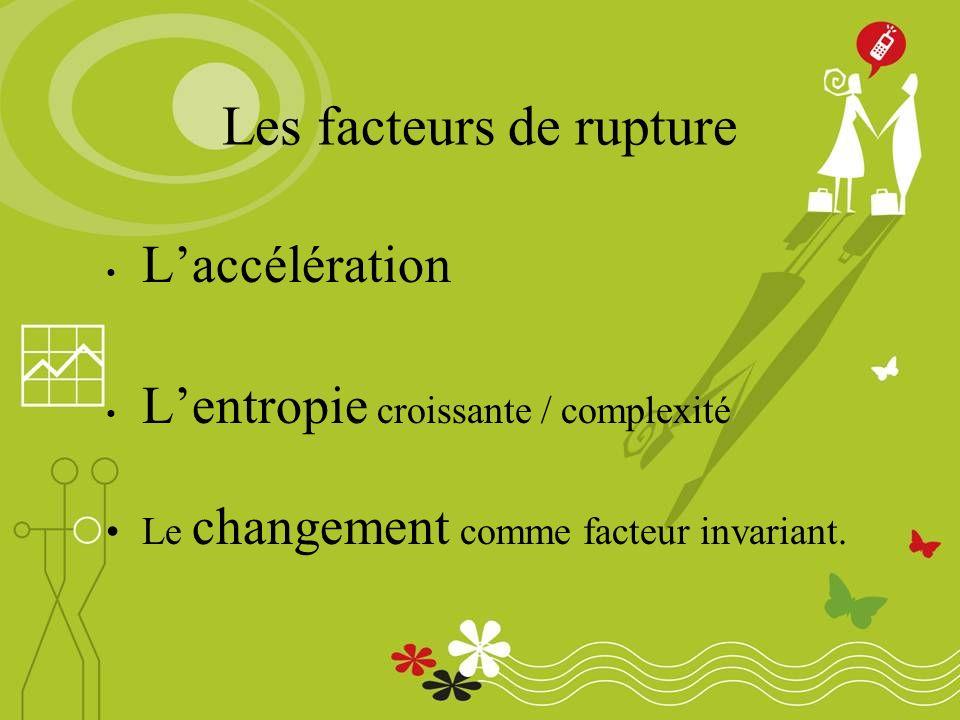 Les facteurs de rupture Laccélération Lentropie croissante / complexité Le changement comme facteur invariant.