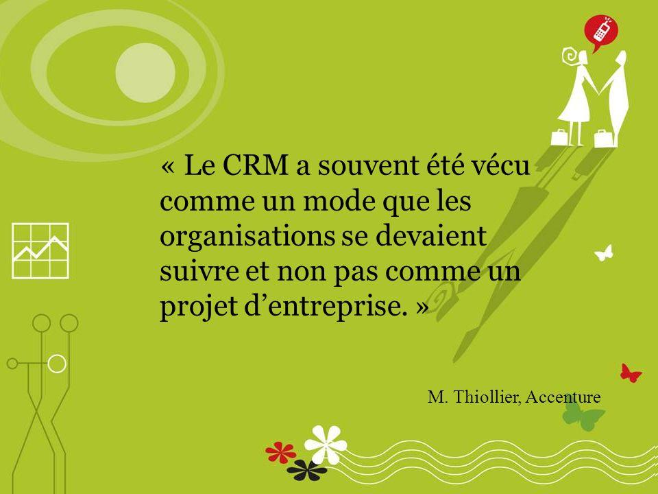 1960 2005 Direct Marketing Database Marketing Relationship Marketing Interactive Marketing One-to-one Marketing CRM LHistoire