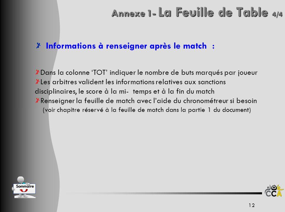 Informations à renseigner après le match : Dans la colonne TOT indiquer le nombre de buts marqués par joueur Les arbitres valident les informations re