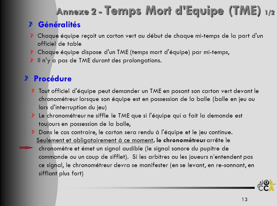 Annexe 2 - Temps Mort dEquipe (TME) 1/2 Généralités Chaque équipe reçoit un carton vert au début de chaque mi-temps de la part d'un officiel de table