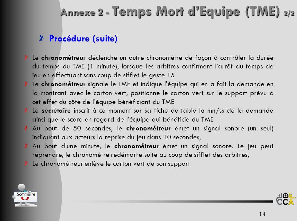 Procédure (suite) Le chronométreur déclenche un autre chronomètre de façon à contrôler la durée du temps du TME (1 minute), lorsque les arbitres confi