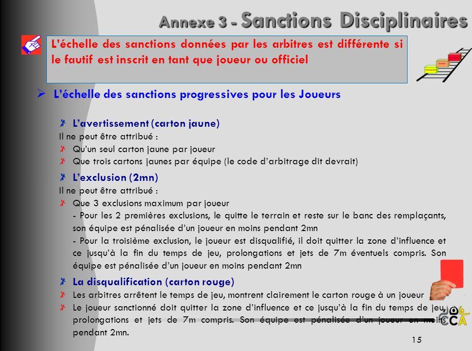 Annexe 3 - Sanctions Disciplinaires Léchelle des sanctions données par les arbitres est différente si le fautif est inscrit en tant que joueur ou offi