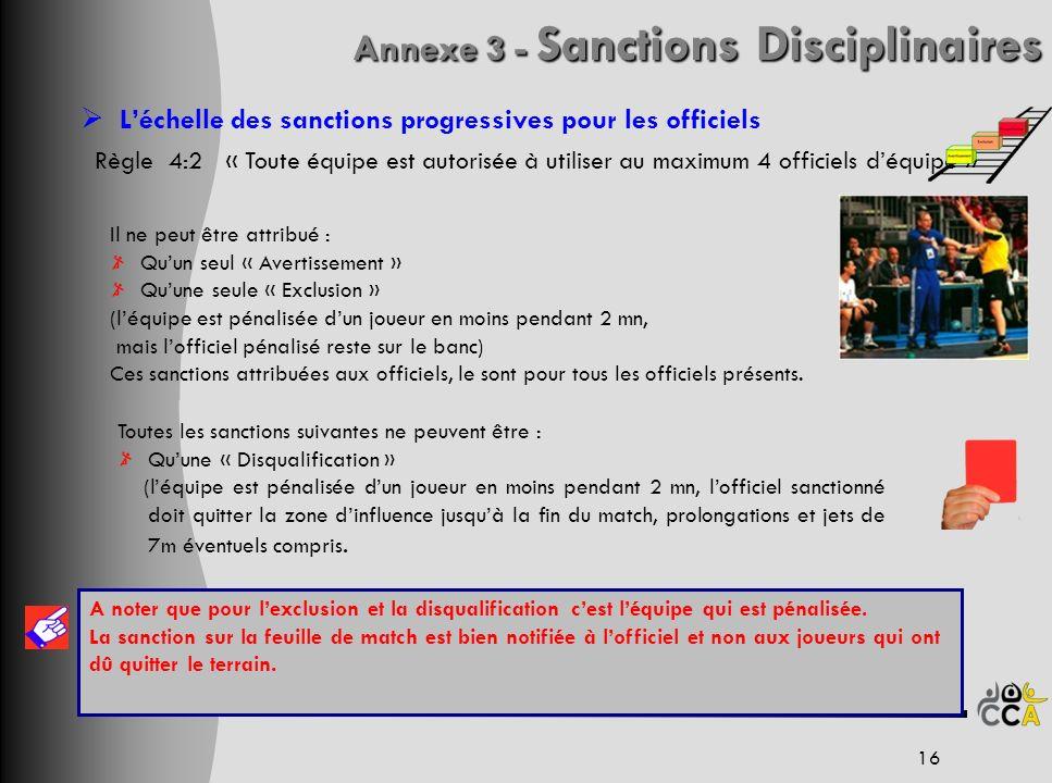 Annexe 3 - Sanctions Disciplinaires Léchelle des sanctions progressives pour les officiels Règle 4:2 « Toute équipe est autorisée à utiliser au maximu