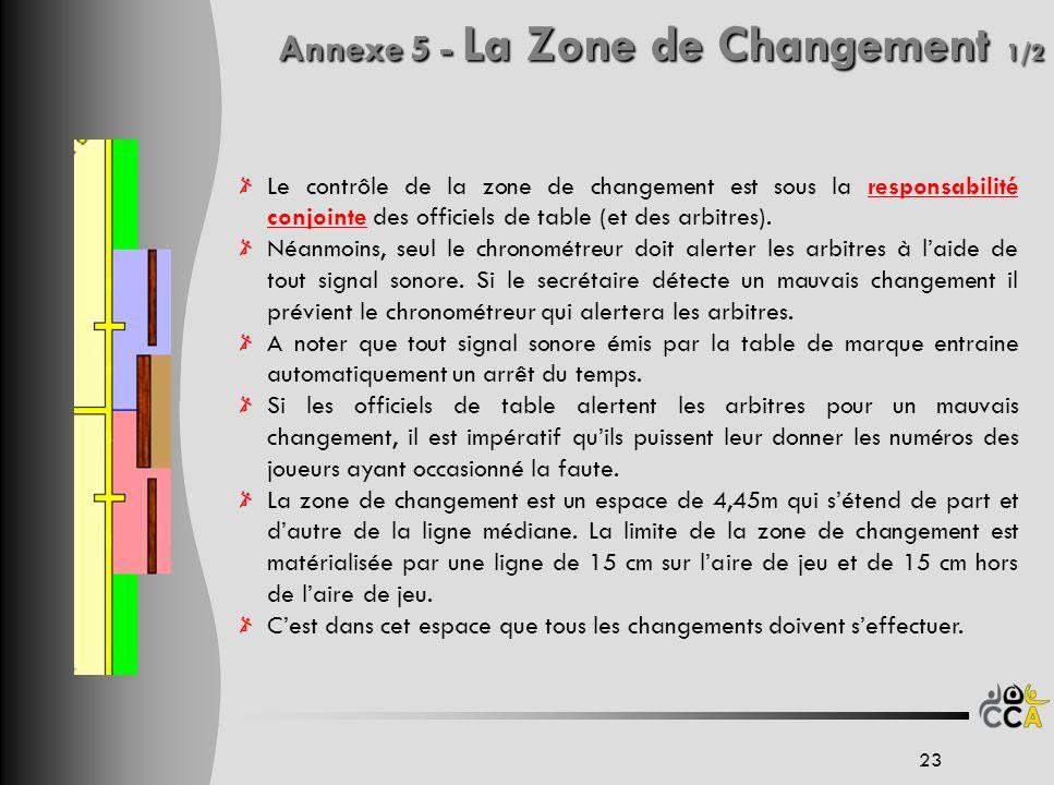 Le contrôle de la zone de changement est sous la responsabilité conjointe des officiels de table (et des arbitres). Néanmoins, seul le chronométreur d