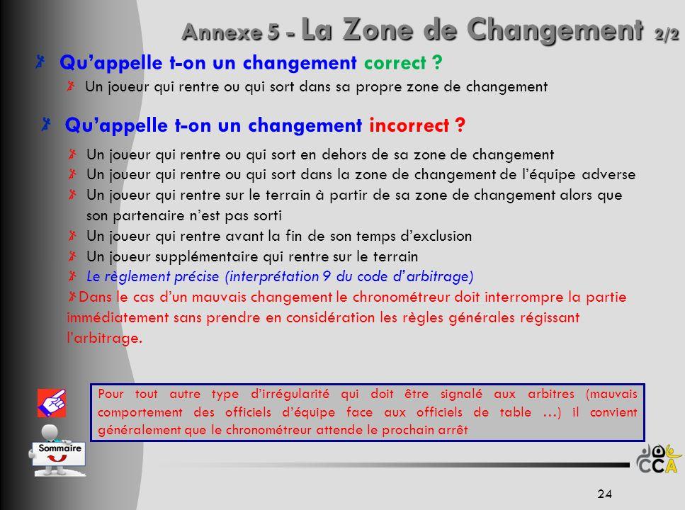 Quappelle t-on un changement correct ? Un joueur qui rentre ou qui sort dans sa propre zone de changement Quappelle t-on un changement incorrect ? Un
