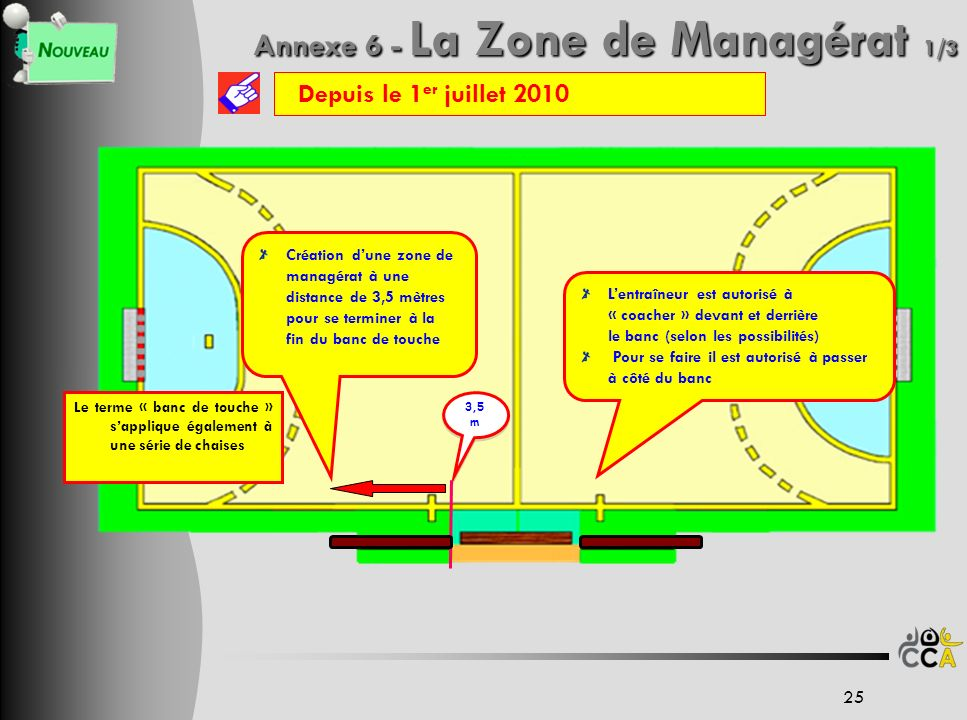 Annexe 6 - La Zone de Managérat 1/3 3,5 m Création dune zone de managérat à une distance de 3,5 mètres pour se terminer à la fin du banc de touche Lentraîneur est autorisé à « coacher » devant et derrière le banc (selon les possibilités) Pour se faire il est autorisé à passer à côté du banc Le terme « banc de touche » sapplique également à une série de chaises Depuis le 1 er juillet 2010 25
