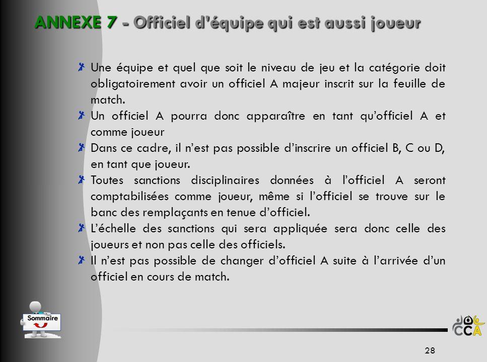 ANNEXE 7 - Officiel déquipe qui est aussi joueur ANNEXE 7 - Officiel déquipe qui est aussi joueur Une équipe et quel que soit le niveau de jeu et la catégorie doit obligatoirement avoir un officiel A majeur inscrit sur la feuille de match.