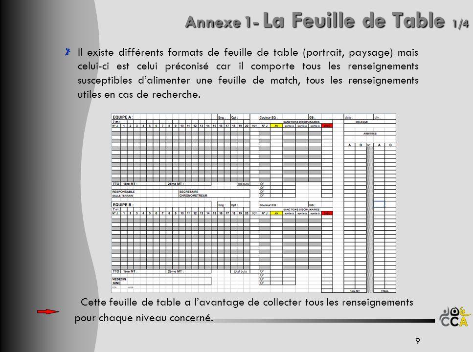 Annexe 1- La Feuille de Table 1/4 Il existe différents formats de feuille de table (portrait, paysage) mais celui-ci est celui préconisé car il compor
