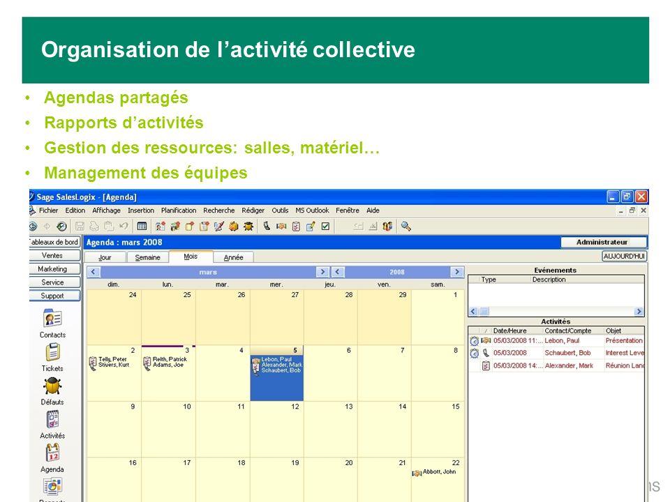 Agendas partagés Rapports dactivités Gestion des ressources: salles, matériel… Management des équipes Organisation de lactivité collective