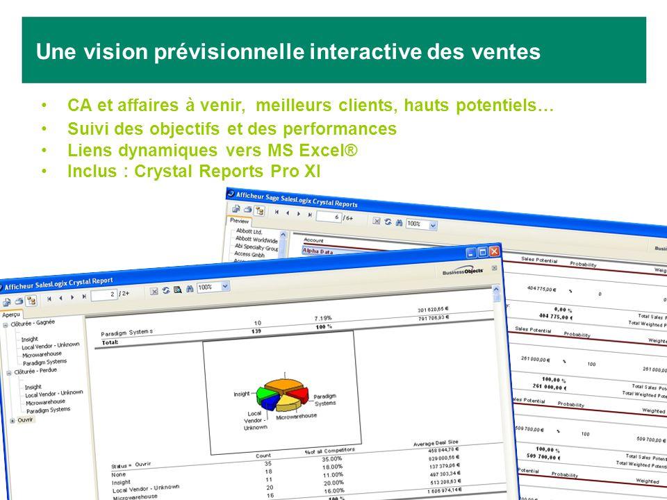 CA et affaires à venir, meilleurs clients, hauts potentiels… Suivi des objectifs et des performances Liens dynamiques vers MS Excel® Inclus : Crystal