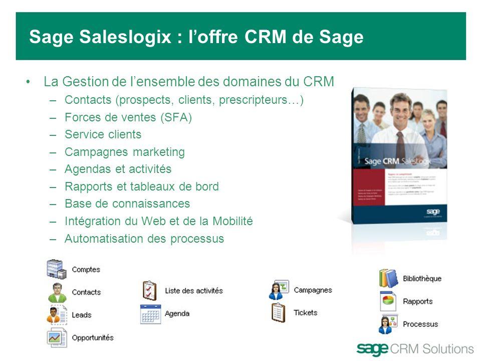 Sage Saleslogix : l offre CRM de Sage La Gestion de lensemble des domaines du CRM –Contacts (prospects, clients, prescripteurs…) –Forces de ventes (SF