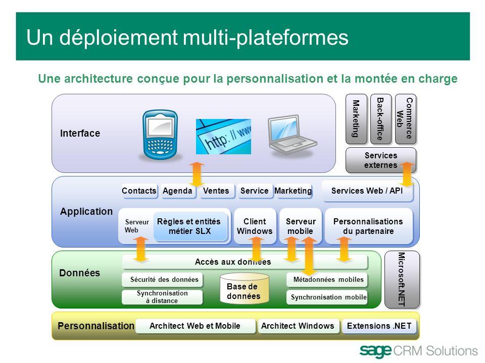 Un déploiement multi-plateformes Une architecture conçue pour la personnalisation et la montée en charge Application Données Base de données Interface