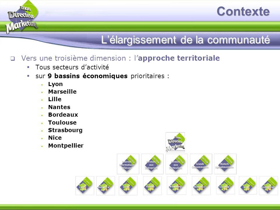 Contexte Lélargissement de la communauté Vers une troisième dimension : lapproche territoriale Tous secteurs dactivité sur 9 bassins économiques prior