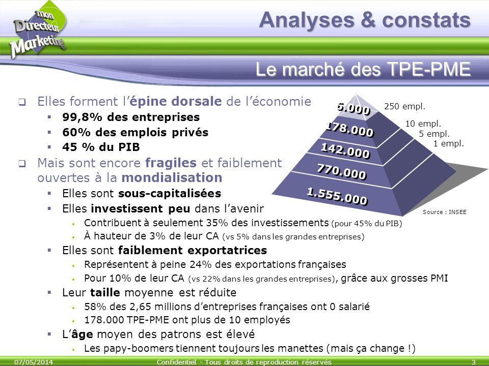 07/05/2014Confidentiel - Tous droits de reproduction réservés3 Analyses & constats Le marché des TPE-PME Elles forment lépine dorsale de léconomie 99,