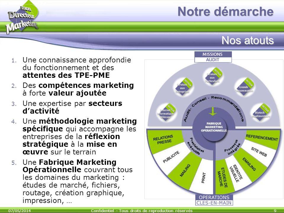 07/05/2014Confidentiel - Tous droits de reproduction réservés9 1. Une connaissance approfondie du fonctionnement et des attentes des TPE-PME 2. Des co