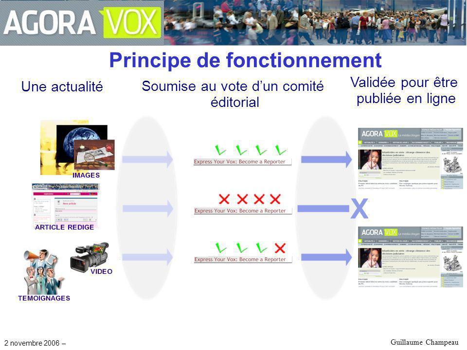 2 novembre 2006 – Guillaume Champeau Principe de fonctionnement Soumise au vote dun comité éditorial Validée pour être publiée en ligne Une actualité