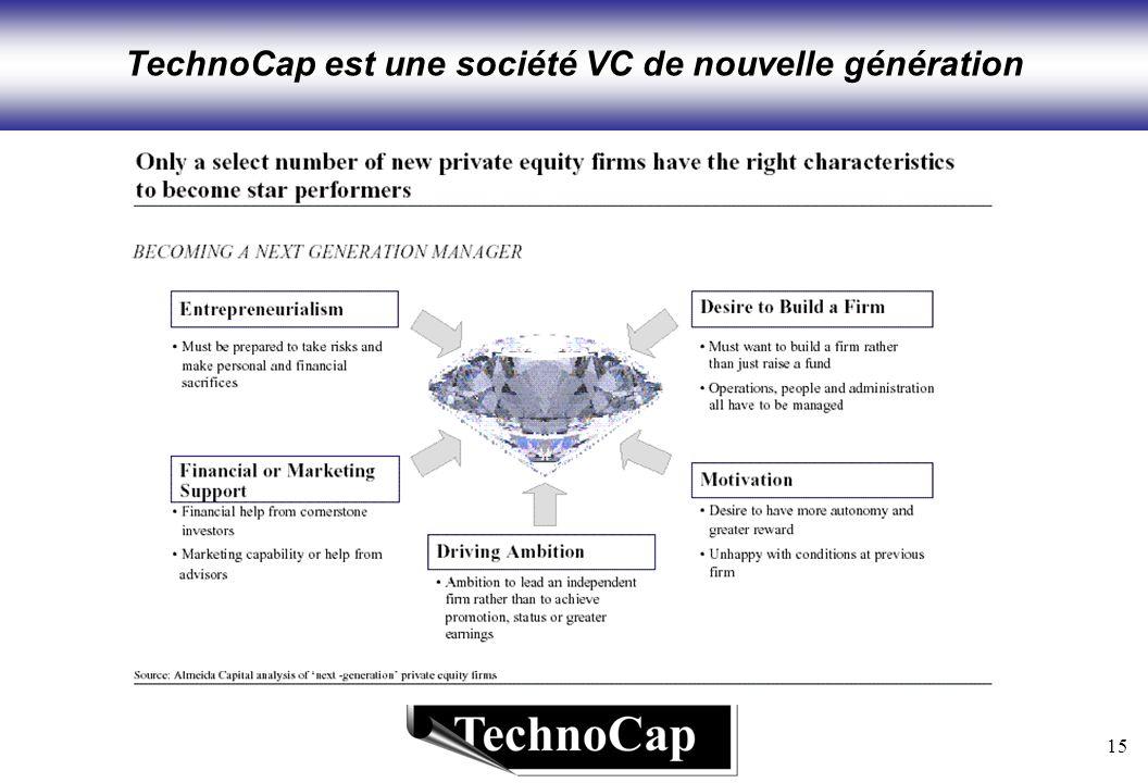 15 TechnoCap est une société VC de nouvelle génération