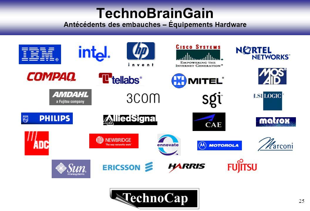 25 TechnoBrainGain Antécédents des embauches – Équipements Hardware