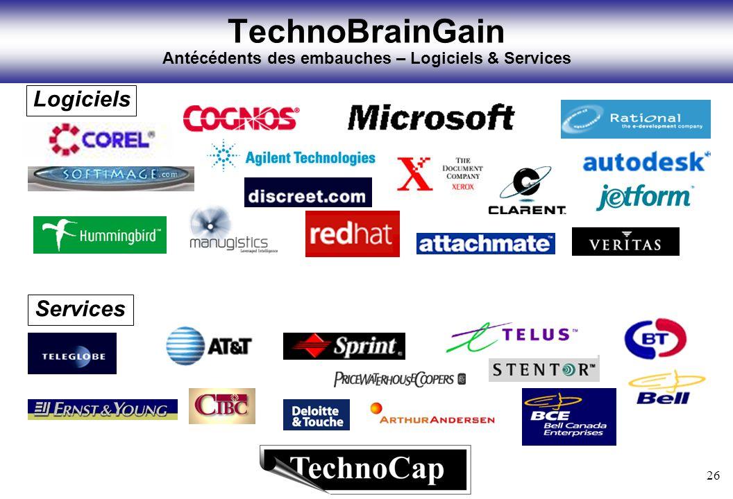 26 TechnoBrainGain Antécédents des embauches – Logiciels & Services Logiciels Services