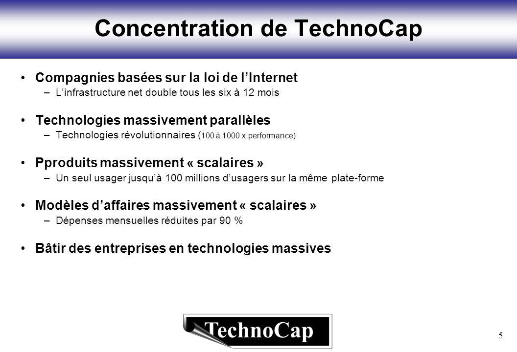 5 Concentration de TechnoCap Compagnies basées sur la loi de lInternet –Linfrastructure net double tous les six à 12 mois Technologies massivement par