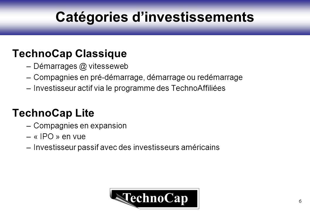 6 Catégories dinvestissements TechnoCap Classique –Démarrages @ vitesseweb –Compagnies en pré-démarrage, démarrage ou redémarrage –Investisseur actif via le programme des TechnoAffiliées TechnoCap Lite –Compagnies en expansion –« IPO » en vue –Investisseur passif avec des investisseurs américains