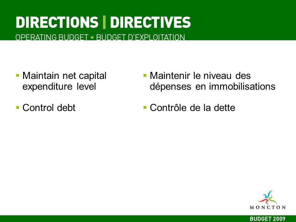 Maintain net capital expenditure level Control debt Maintenir le niveau des dépenses en immobilisations Contrôle de la dette