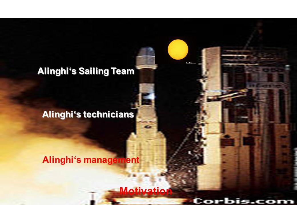 © J-P. Egger, H. Müller Motivation Alinghis Sailing Team Alinghis management Alinghis technicians