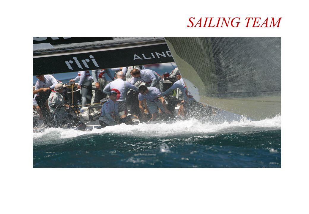 © J-P. Egger, H. Müller SAILING TEAM 32 navigateurs / 15 nations