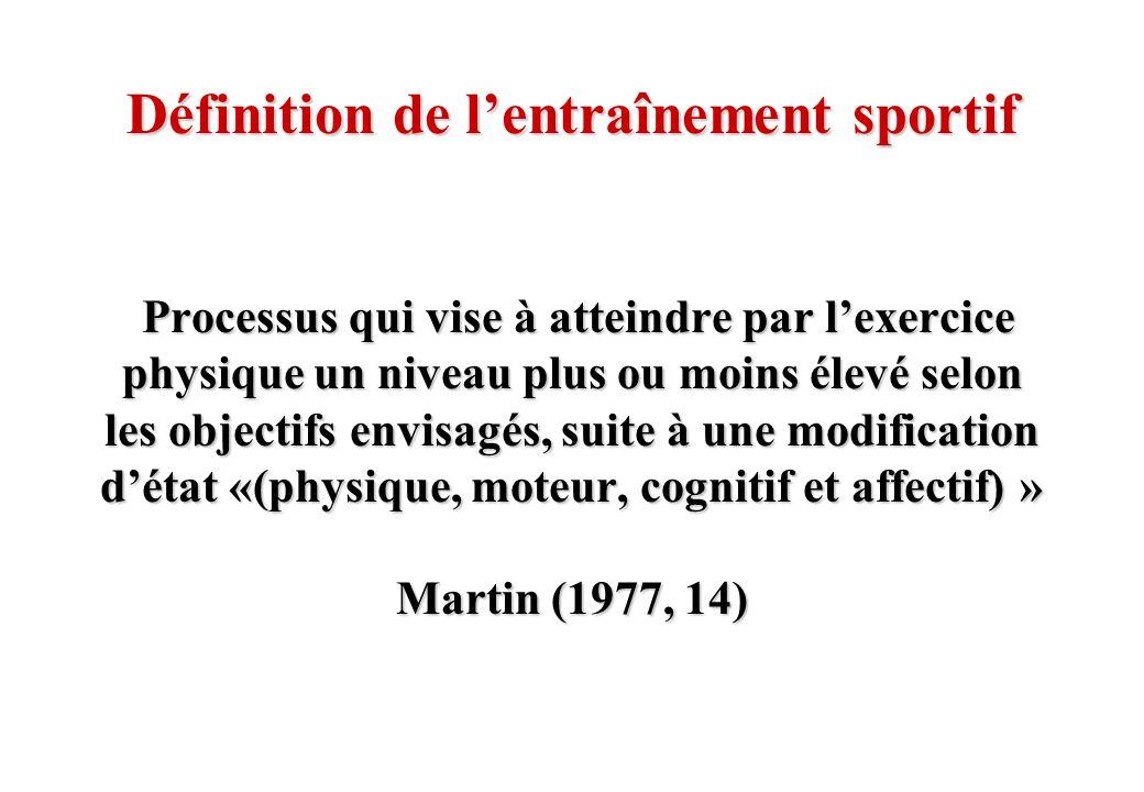 © J-P. Egger, H. Müller Définition de lentraînement sportif Processus qui vise à atteindre par lexercice physique un niveau plus ou moins élevé selon