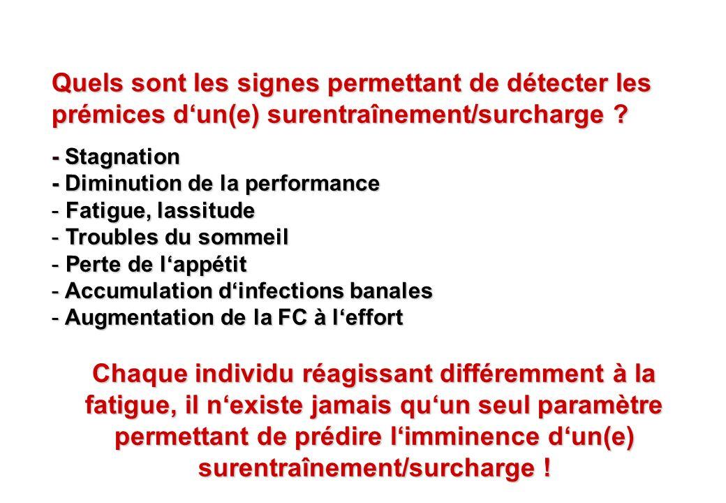 © J-P. Egger, H. Müller Quels sont les signes permettant de détecter les prémices dun(e) surentraînement/surcharge ? - Stagnation - Diminution de la p