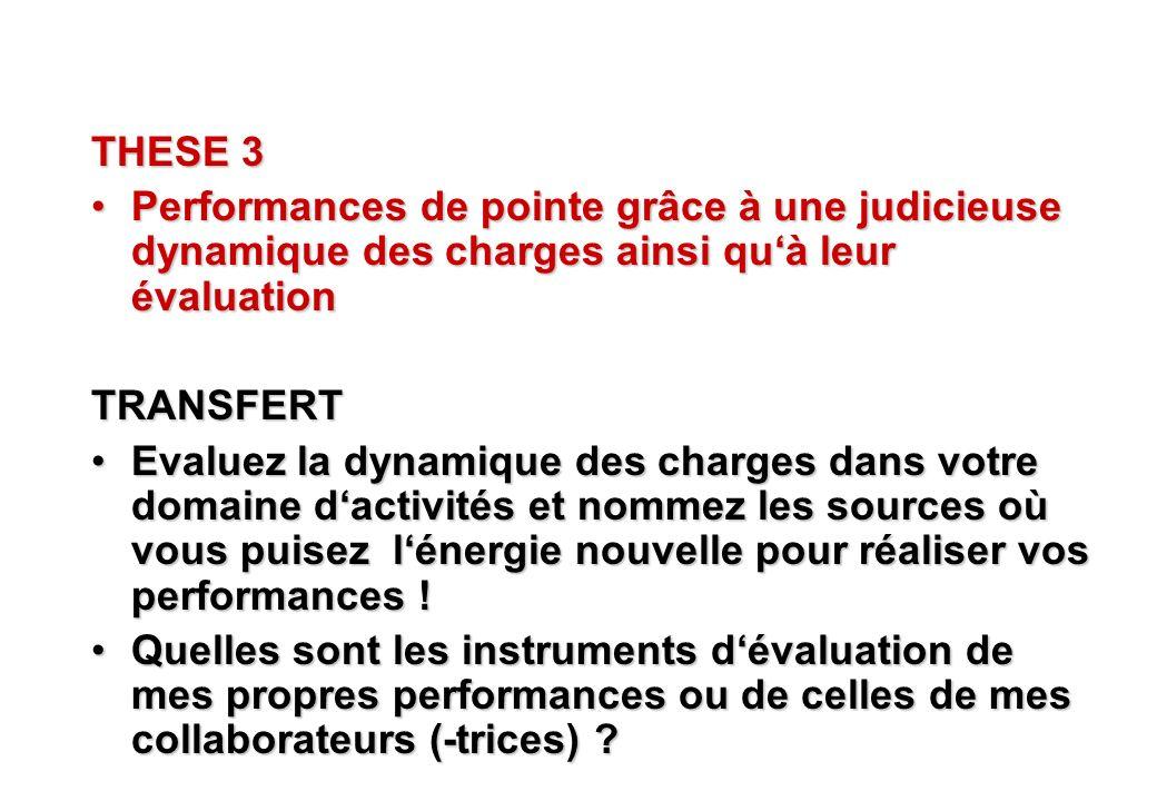 © J-P. Egger, H. Müller THESE 3 Performances de pointe grâce à une judicieuse dynamique des charges ainsi quà leur évaluationPerformances de pointe gr