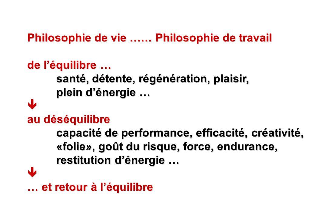 Philosophie de vie …… Philosophie de travail de léquilibre … santé, détente, régénération, plaisir, plein dénergie … au déséquilibre capacité de perfo