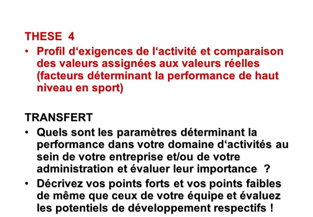 © J-P. Egger, H. Müller THESE 4 Profil dexigences de lactivité et comparaison des valeurs assignées aux valeurs réelles (facteurs déterminant la perfo