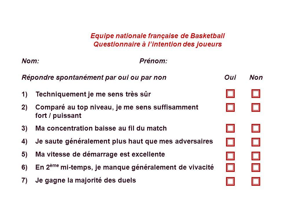 © J-P. Egger, H. Müller Equipe nationale française de Basketball Questionnaire à lintention des joueurs Nom: Prénom: Répondre spontanément par oui ou