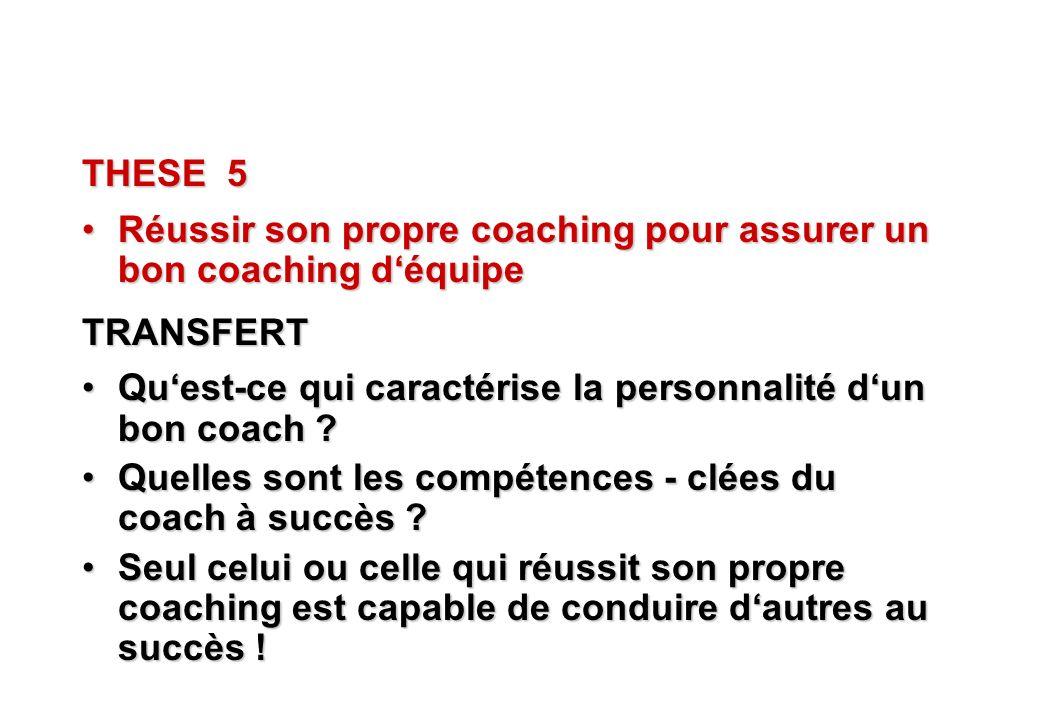 THESE 5 Réussir son propre coaching pour assurer un bon coaching déquipeRéussir son propre coaching pour assurer un bon coaching déquipeTRANSFERT Ques