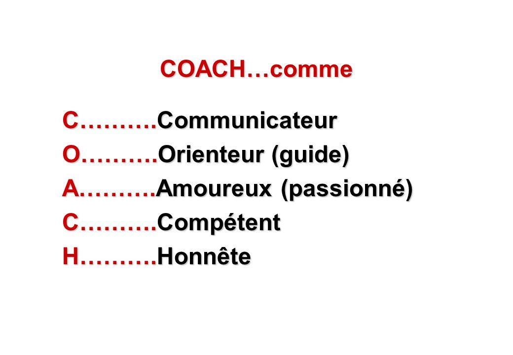 © J-P. Egger, H. Müller COACH…comme C……….Communicateur O……….Orienteur (guide) A……….Amoureux (passionné) C……….Compétent H……….Honnête