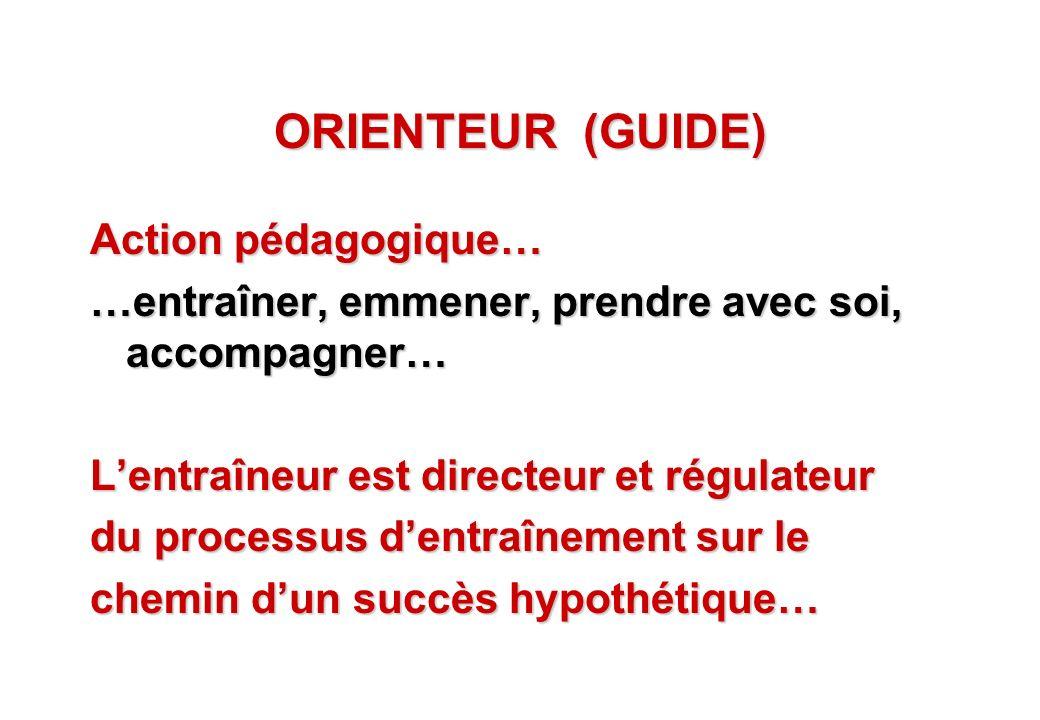 © J-P. Egger, H. Müller ORIENTEUR (GUIDE) Action pédagogique… …entraîner, emmener, prendre avec soi, accompagner… Lentraîneur est directeur et régulat