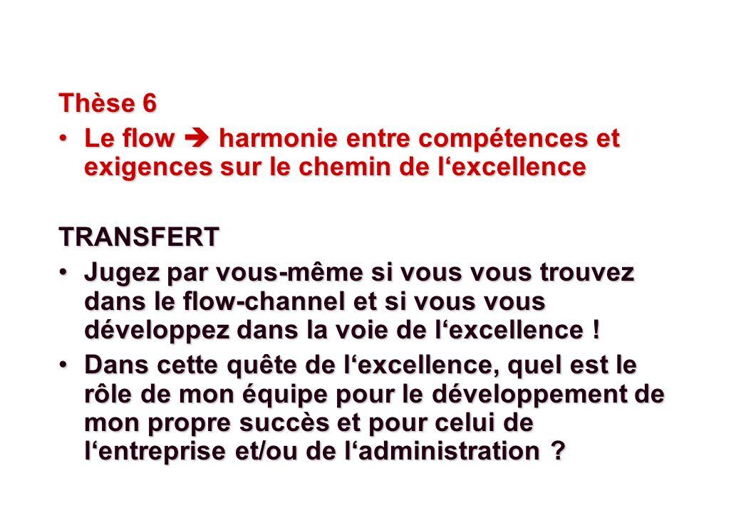 © J-P. Egger, H. Müller Thèse 6 Le flow harmonie entre compétences et exigences sur le chemin de lexcellenceLe flow harmonie entre compétences et exig