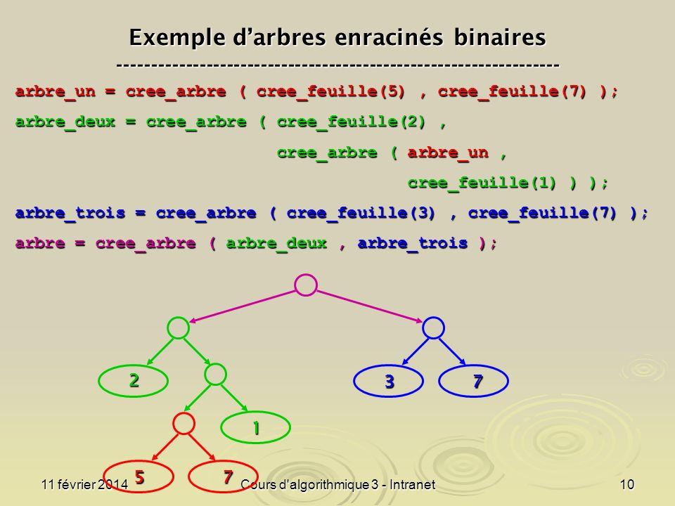 11 février 2014Cours d'algorithmique 3 - Intranet10 arbre_un = cree_arbre ( cree_feuille(5), cree_feuille(7) ); arbre_deux = cree_arbre ( cree_feuille
