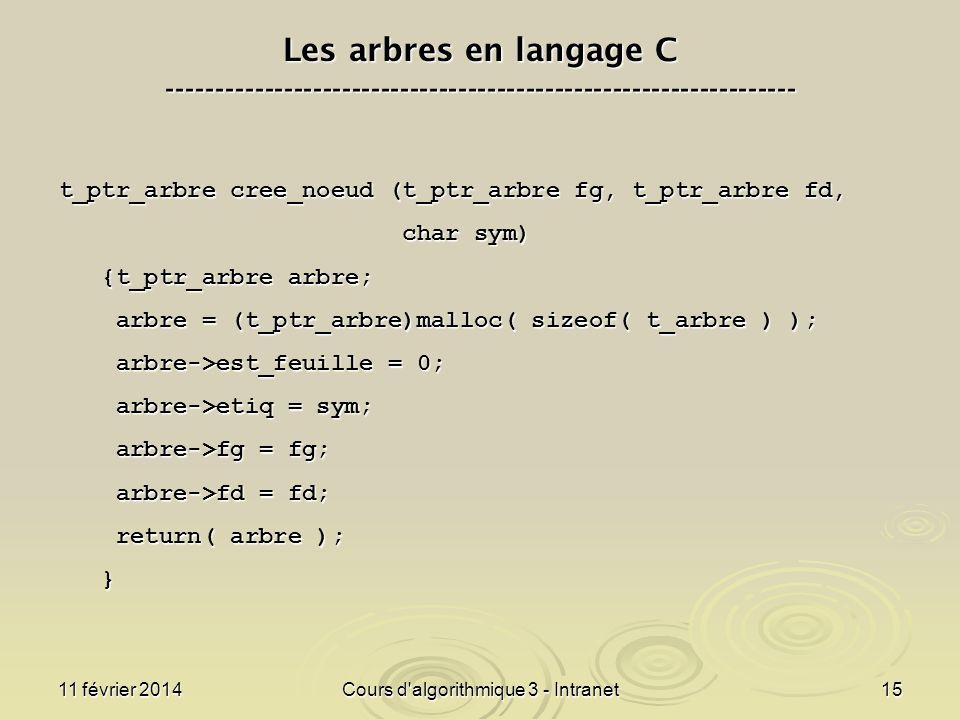 11 février 2014Cours d'algorithmique 3 - Intranet15 Les arbres en langage C ----------------------------------------------------------------- t_ptr_ar