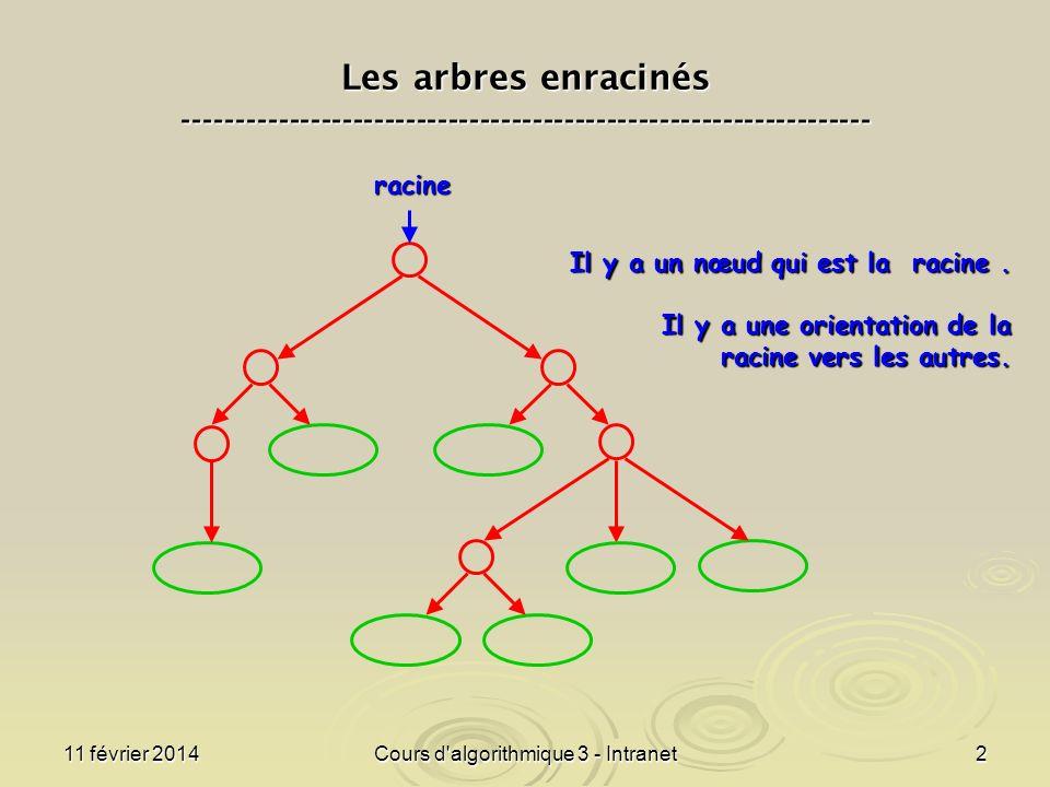 11 février 2014Cours d'algorithmique 3 - Intranet2 Les arbres enracinés ----------------------------------------------------------------- racine Il y