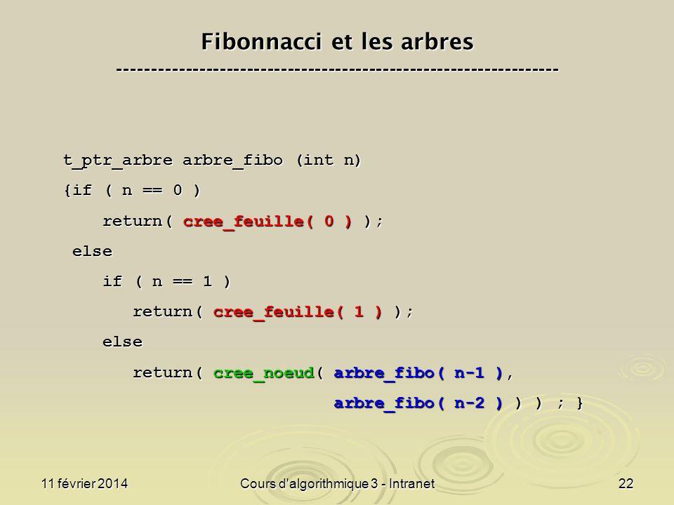 11 février 2014Cours d'algorithmique 3 - Intranet22 Fibonnacci et les arbres ----------------------------------------------------------------- t_ptr_a