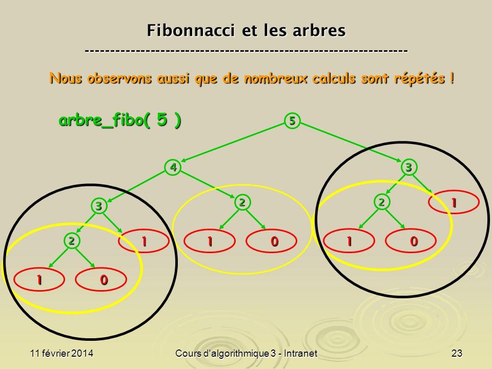 11 février 2014Cours d'algorithmique 3 - Intranet23 Fibonnacci et les arbres ----------------------------------------------------------------- 10 2 1